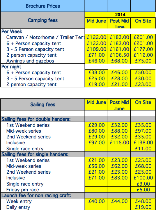 Bass Week Fees 2014